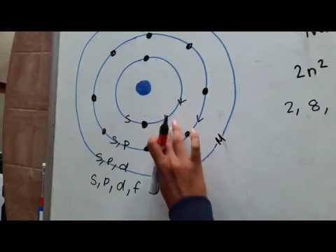 Energy Levels, shells, SubLevels & Orbitals