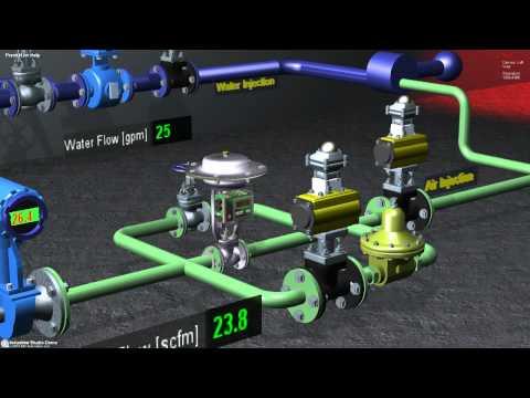 ANT Industrial Studio SCADA 3D