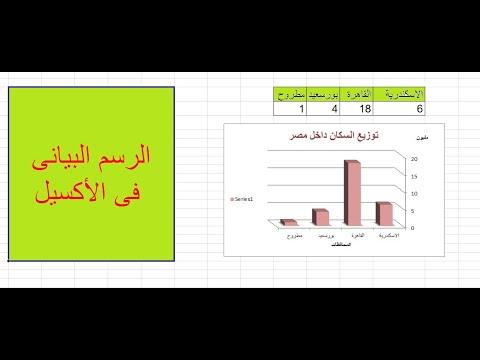 الرسم البياني في برنامج 0