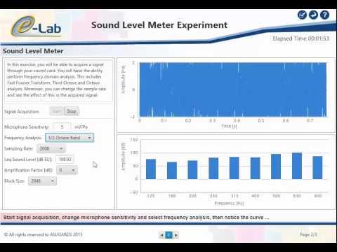 Sound Level Meter Experiment Overview (www elab edu eg)