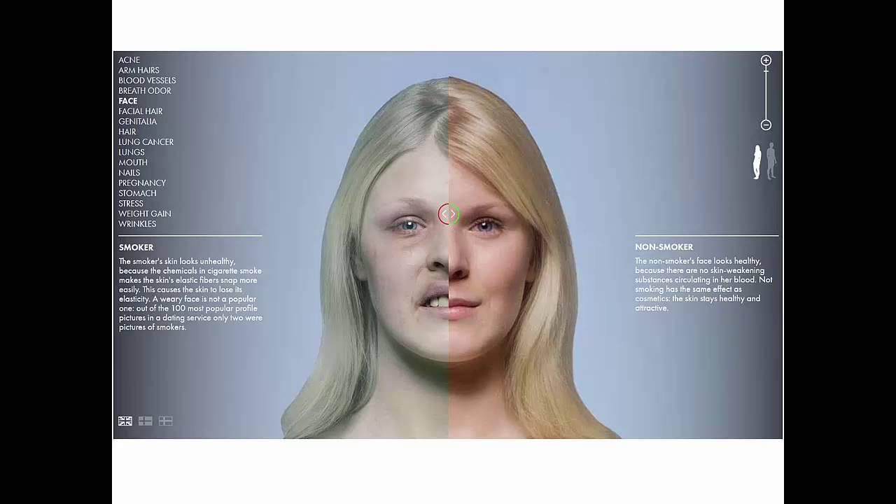 Die ergebnisreiche Weise ist es leicht und schnell, Rauchen aufzugeben
