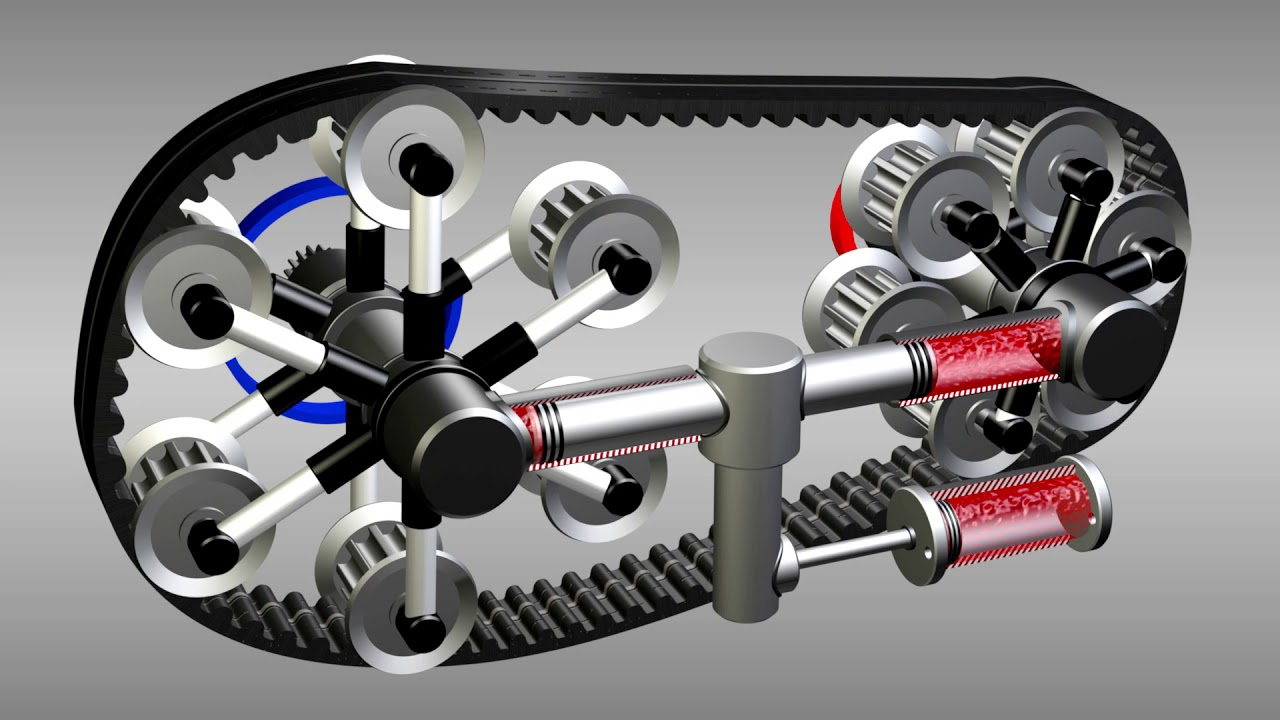 Continuously Hydraulic variable transmission
