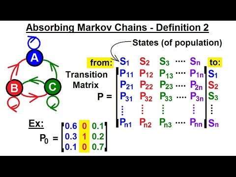 ABSORBING MARKOV CHAINS EPUB