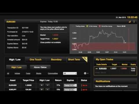 Binary Options Australia - Binary Options Trading and Brokers
