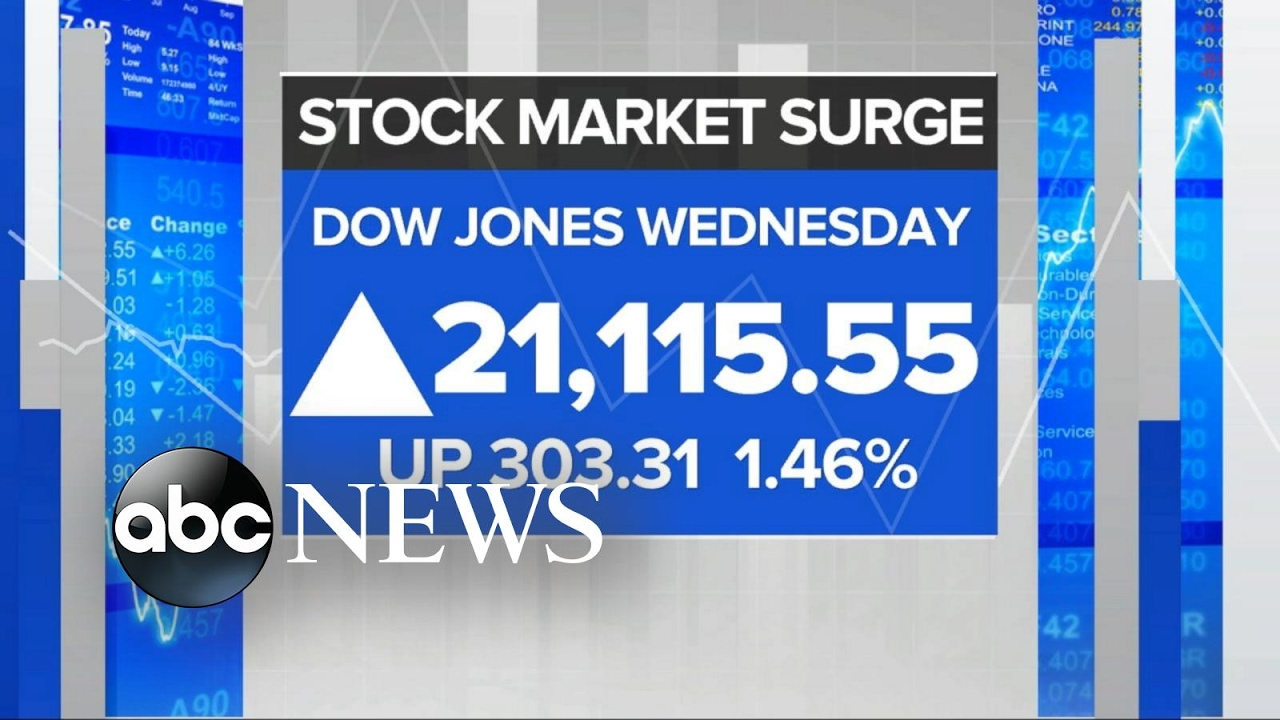 Stock market soars after Trump's address to Congress