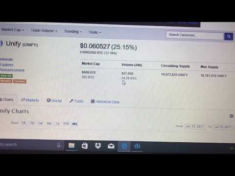 Tracking Unify coin progress X Nova Exchange in the cryptospace