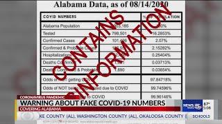 Fake news: alabama dept. of public health warning that viral covid-19 post is false