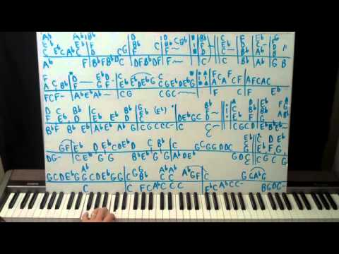 The Lord is My Shepherd Piano Lesson part 1 Keith Green