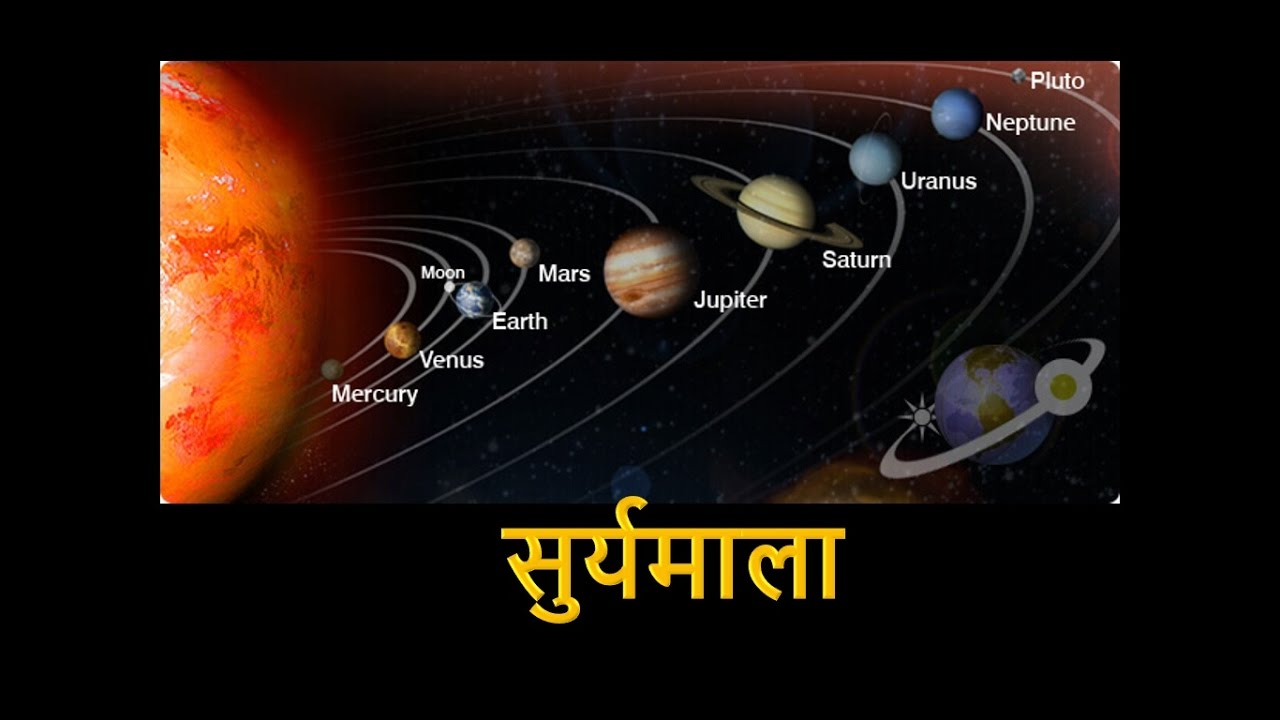 planets information in marathi - photo #38