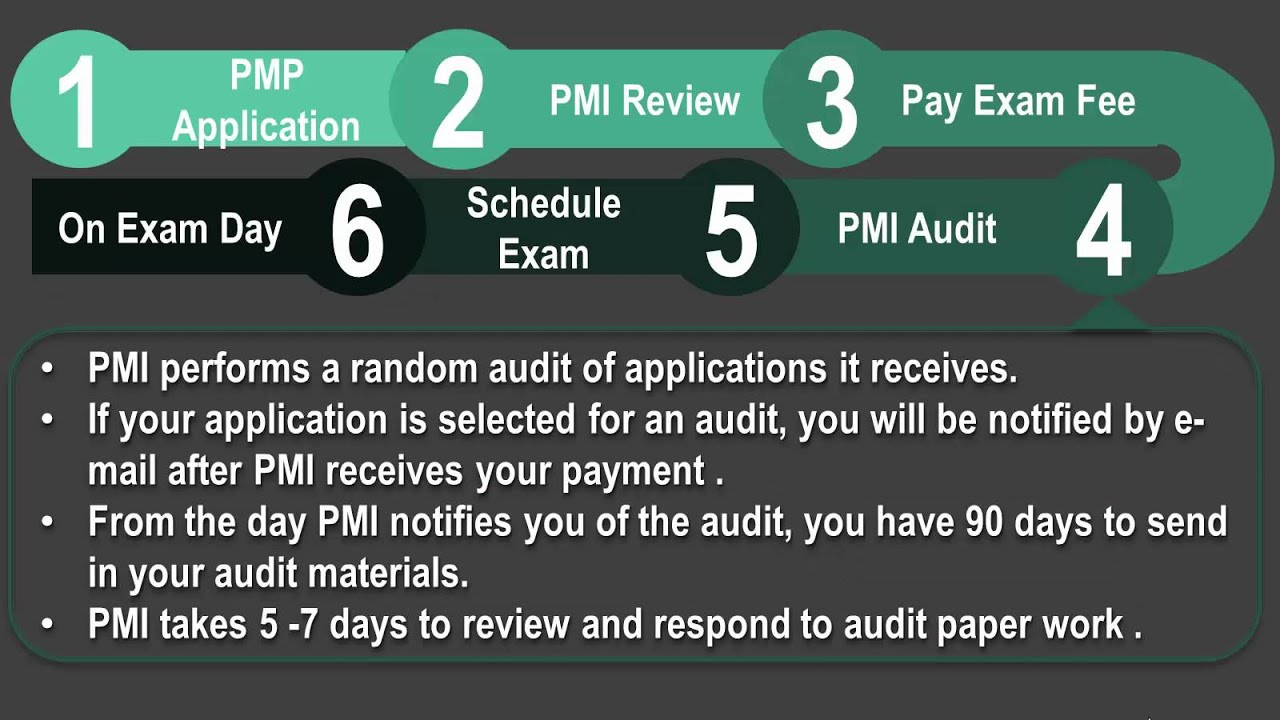 Pmp exam application requirements youtube pmp exam application requirements 1betcityfo Image collections