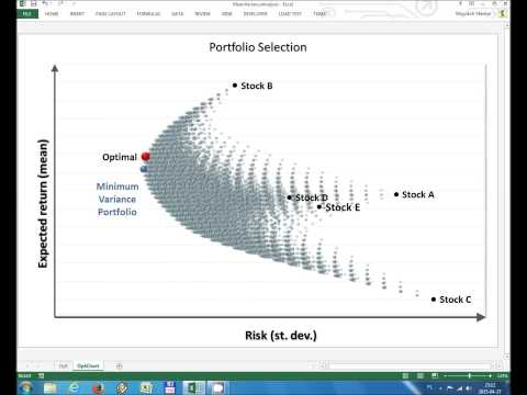 efficient-frontier-simulation-for-5-stocks