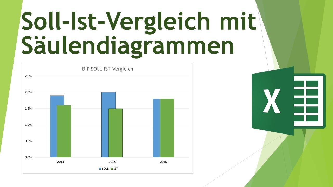 Soll-Ist-Vergleiche mit gruppierten Säulendiagrammen in Excel ...