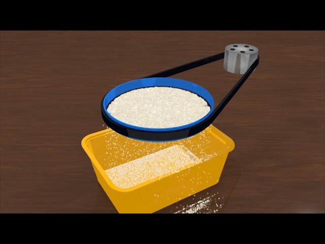 AYRKING BREADER BLENDER SIFTER (BBS)
