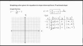 Topic: Simplifying a Ratio of Univariate Monomials-車頭條汽車評測視頻