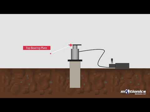 How Static Pile Load Test Works