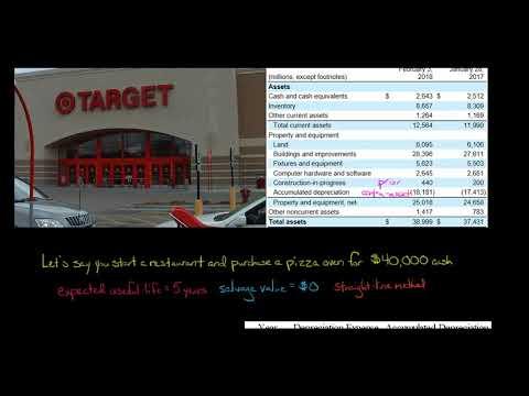 Depreciation Expense Vs. Accumulated Depreciation