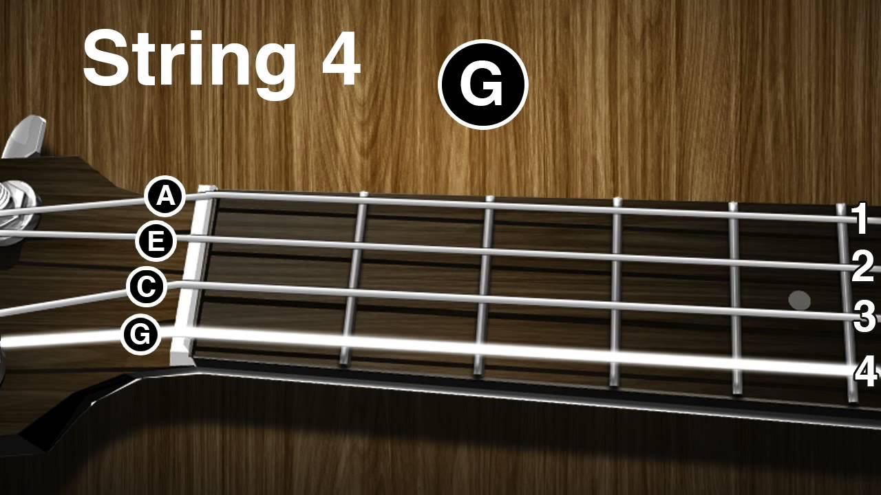 how to tune a ukulele ukulele tuning video gcea youtube. Black Bedroom Furniture Sets. Home Design Ideas