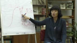видео Развитие лидерских качеств у ребенка