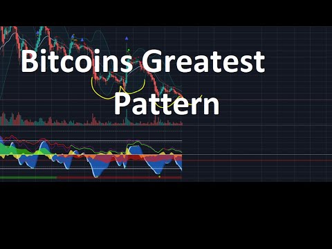 The Bitcoin Pattern That Fortold this Pump