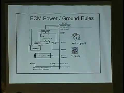 Ecm Wiring Diagram Roper Dryer Plug 2005 Bmw 530i E60 Chassis No Start / Communication With John Anello - Youtube