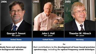 All Nobel Laureates In Physics In History