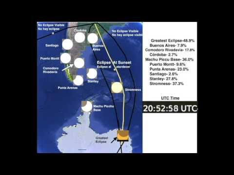 Partial Solar Eclipse February 2018- South America