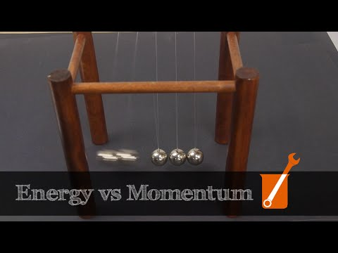 Obeying the law (of physics)! Kinetic energy and momentum explained