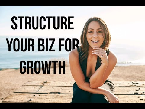 Structure Your Business For Growth (Full Chart Example)