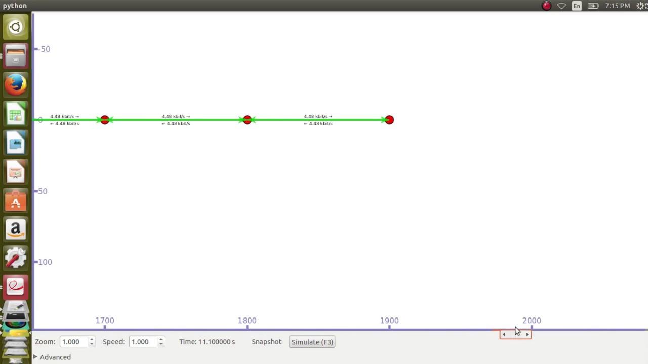 LTE SIMULATION IN NS3  NS3 LTE SIMUALTOR  PROJECTS www startechnologychennai com +91 8870457435