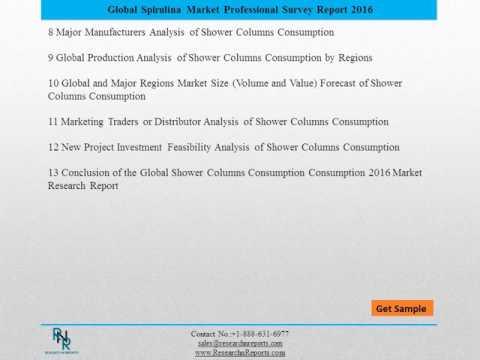 Global Spirulina Market Analysis to 2021 and Forecasts