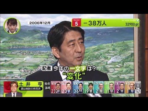 爆笑!日本の政治家 part2 発言語録&珍事 傑作集! - YouTube