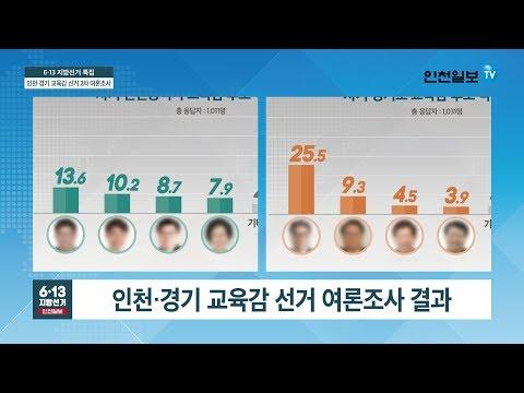 [6·13 지방선거 특집방송] 인천·경기 교육수장 어떤 인물이?