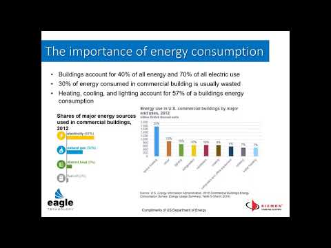 The What, Why, and How of Energy Monitoring