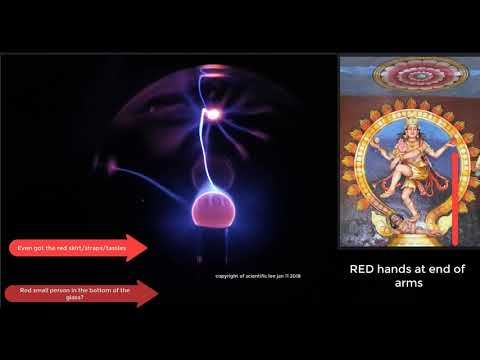 Shiva - EXPLAINED  as an Energy Plasma Being- and a fake Idol.