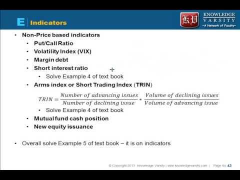 Technical Analysis - Put call ratio, VIX, TRIN, Margin Debt, Short Interest ratio
