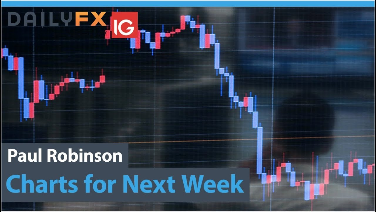 USD, EURUSD, GBPUSD, USDCAD & More: Charts for Next Week