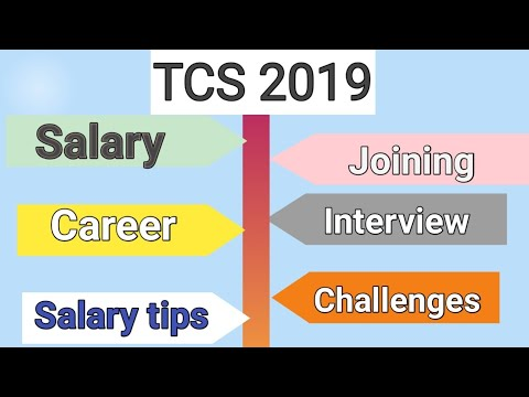 TCS Salary Structure For Fresher - Recruitment ? - Interview Preparation - Joining & Documentation