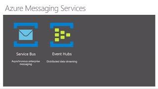 Azure Event Grid: Powering serverless through eventing