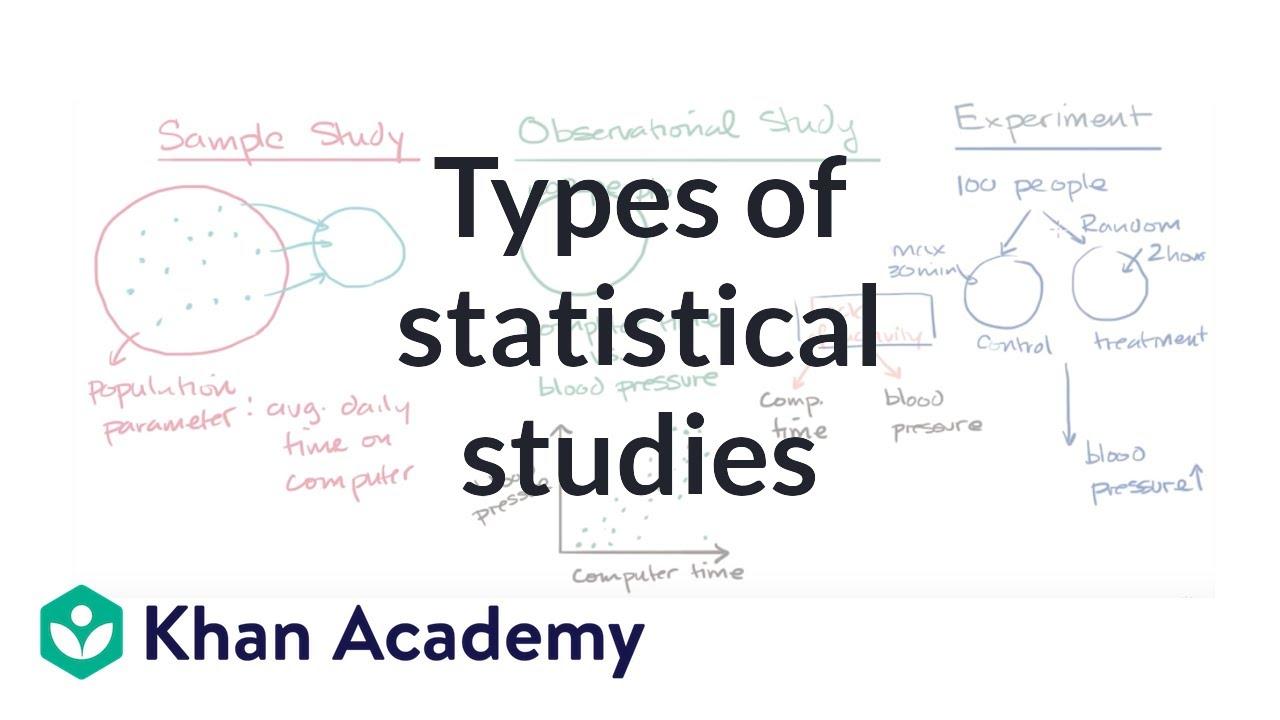 Study Design and Basic Biostatistics Program Handout