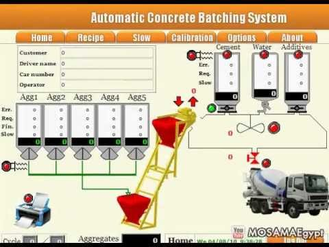 Plc Control System For Concrete Batching Plant Youtube