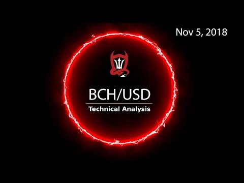 Bitcoin Cash Technical Analysis (BCH/USD) :  Fear Of FOMO... [11.05.2018]