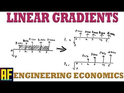 Linear Gradients and Decomposing Cash Flow Diagrams - Engineering Economics