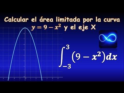 Área limitada por una curva y el eje X (Mediante integral definida)