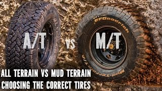 Popular Videos - All-terrain tyre & Wheel