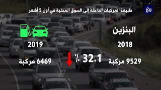 تراجع حركة المركبات من المنطقة الحرة الى السوق المحلية لنهاية ايار  - (10-6-2019)
