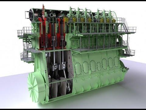 Main Engine Man B&W