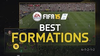 FIFA 15 Tutorial: Best Formations