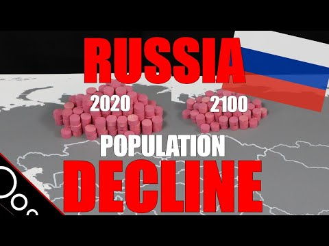 The Declining Population of Russia (Russia part 3)