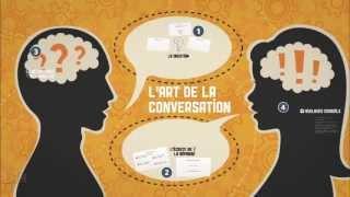L'art de la conversation : Devenez réellement intéressant