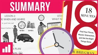 Скачать 18 Minutes By Peter Bregman Time Management Solutions Animated Book Summary